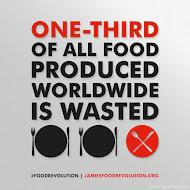 World food waste statistics